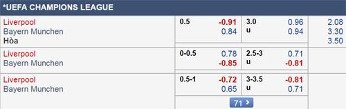 nhan-dinh-liverpool-vs-bayern-munich-03h00-ngay-20-2