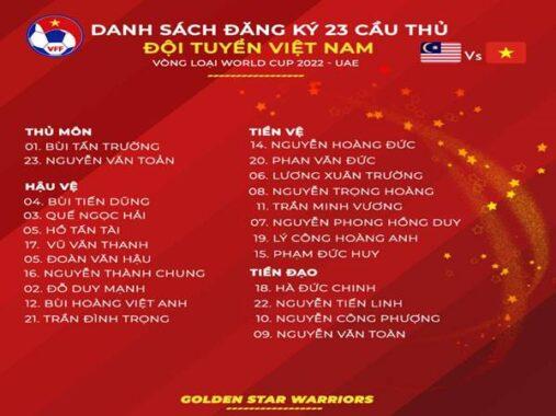 Bóng đá VN 11/6: HLV Park chốt danh sách đăng ký trận gặp Malaysia