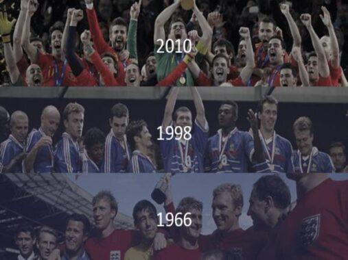Lịch sử World Cup và những cái nhất ở các kỳ World Cup