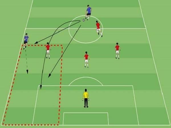 Cách chạy chỗ trong bóng đá 5 người