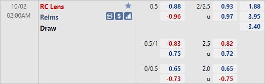 Tỷ lệ kèo giữa Lens vs Reims